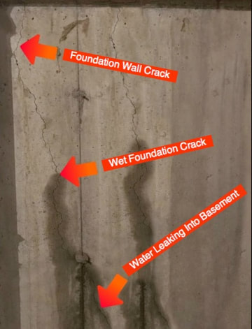 wet foundation wall leaking water repair problems